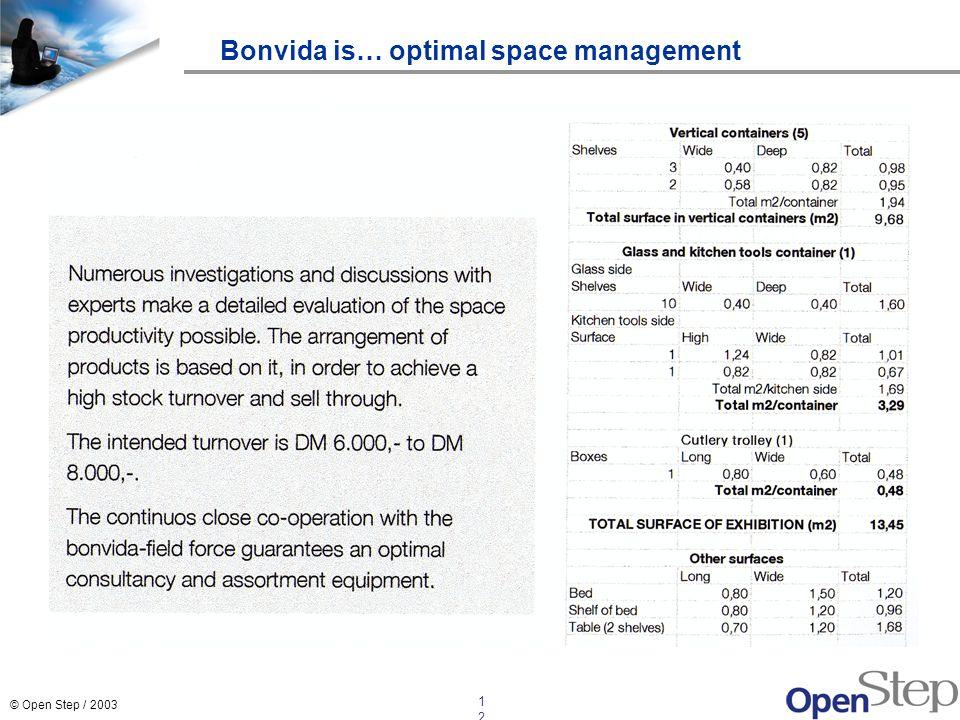1212 Bonvida is… optimal space management