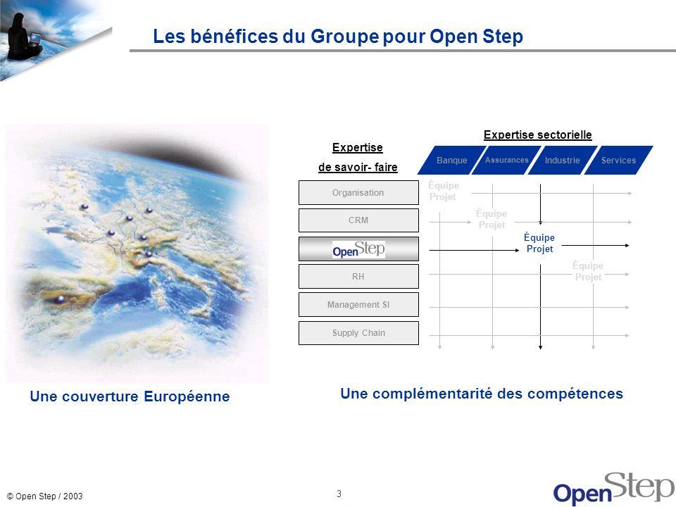 © Open Step / 2003 3 Les bénéfices du Groupe pour Open Step Expertise de savoir- faire Supply Chain Management SI RH CRM Organisation Banque Assurance