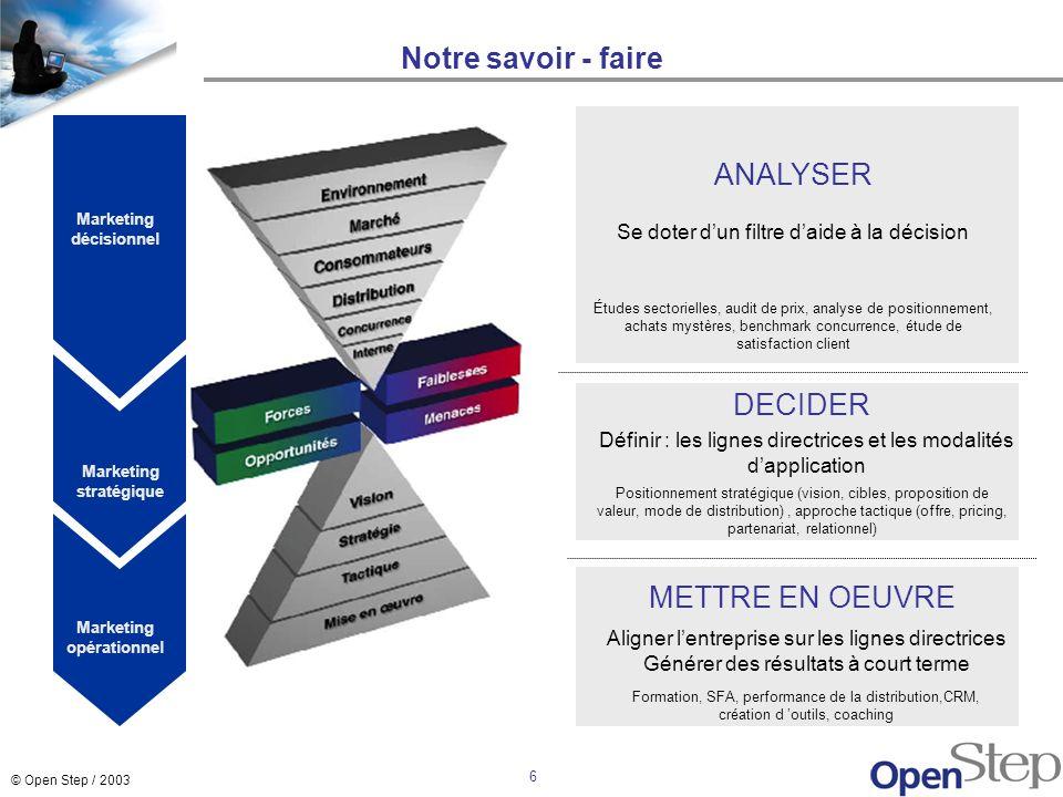 © Open Step / 2003 6 Notre savoir - faire Se doter dun filtre daide à la décision Définir : les lignes directrices et les modalités dapplication ANALY