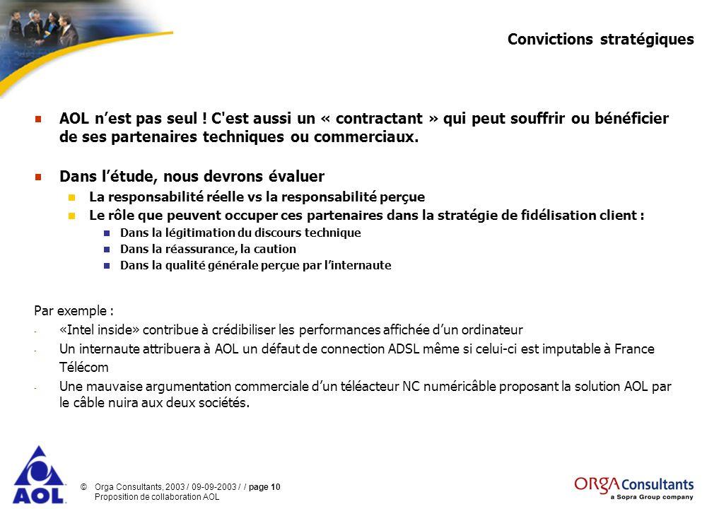 ©Orga Consultants, 2003 / 09-09-2003 / / page 10 Proposition de collaboration AOL Convictions stratégiques AOL nest pas seul ! C'est aussi un « contra