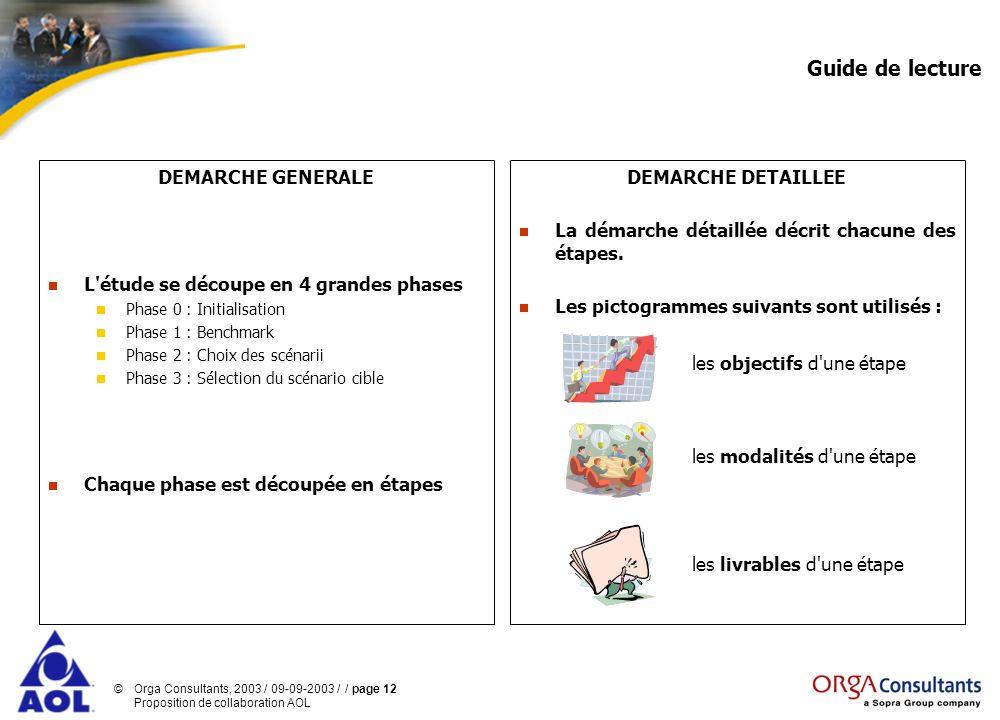 ©Orga Consultants, 2003 / 09-09-2003 / / page 12 Proposition de collaboration AOL Guide de lecture DEMARCHE GENERALE L'étude se découpe en 4 grandes p
