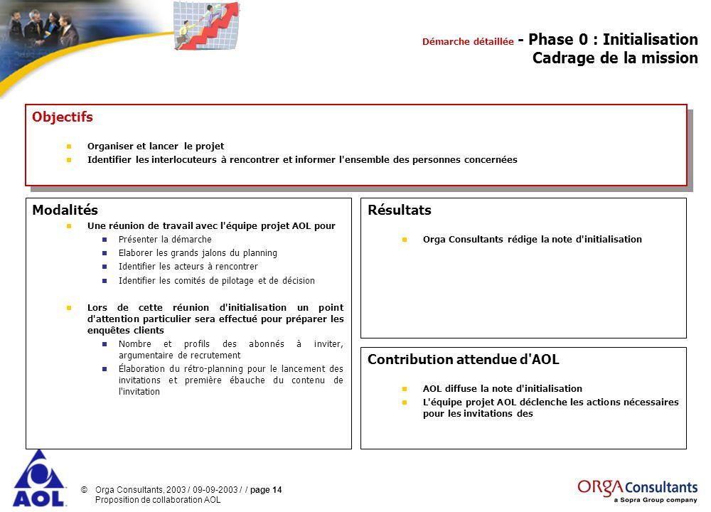 ©Orga Consultants, 2003 / 09-09-2003 / / page 14 Proposition de collaboration AOL Résultats Orga Consultants rédige la note d'initialisation Modalités