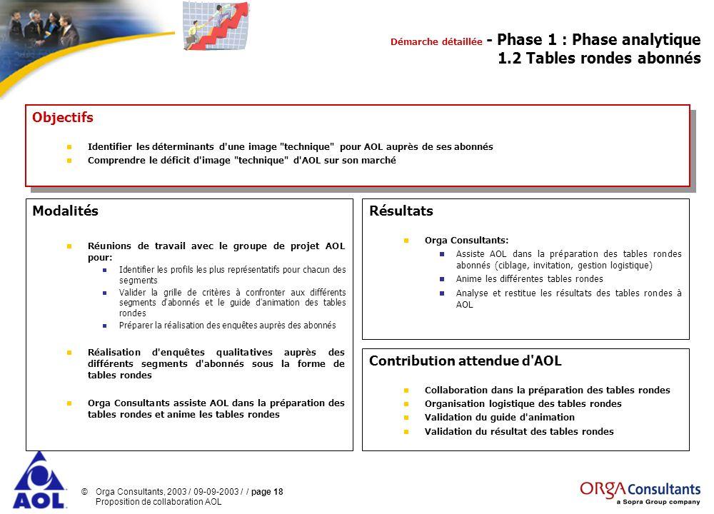 ©Orga Consultants, 2003 / 09-09-2003 / / page 18 Proposition de collaboration AOL Modalités Réunions de travail avec le groupe de projet AOL pour: Ide