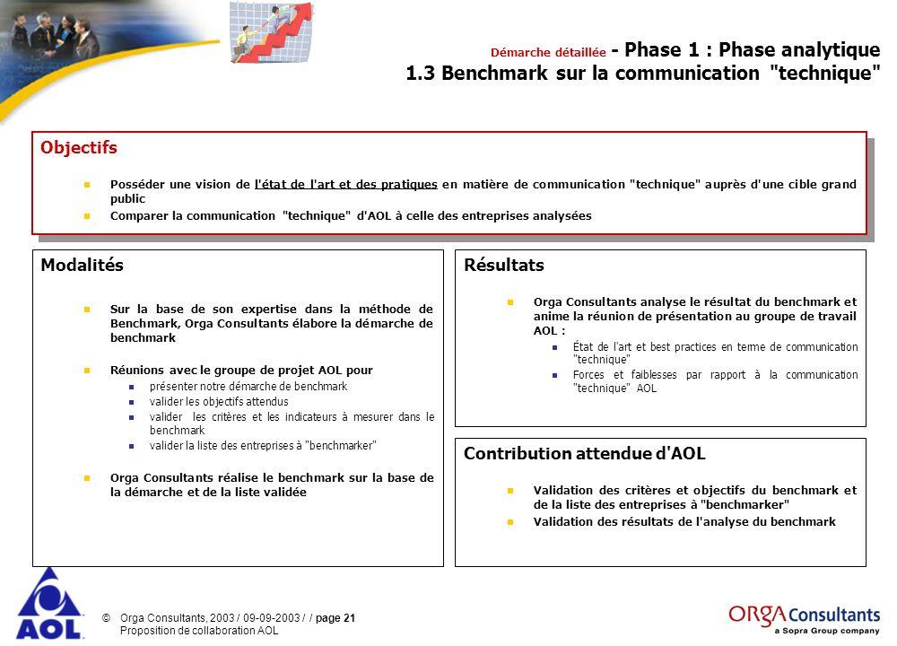 ©Orga Consultants, 2003 / 09-09-2003 / / page 21 Proposition de collaboration AOL Modalités Sur la base de son expertise dans la méthode de Benchmark,