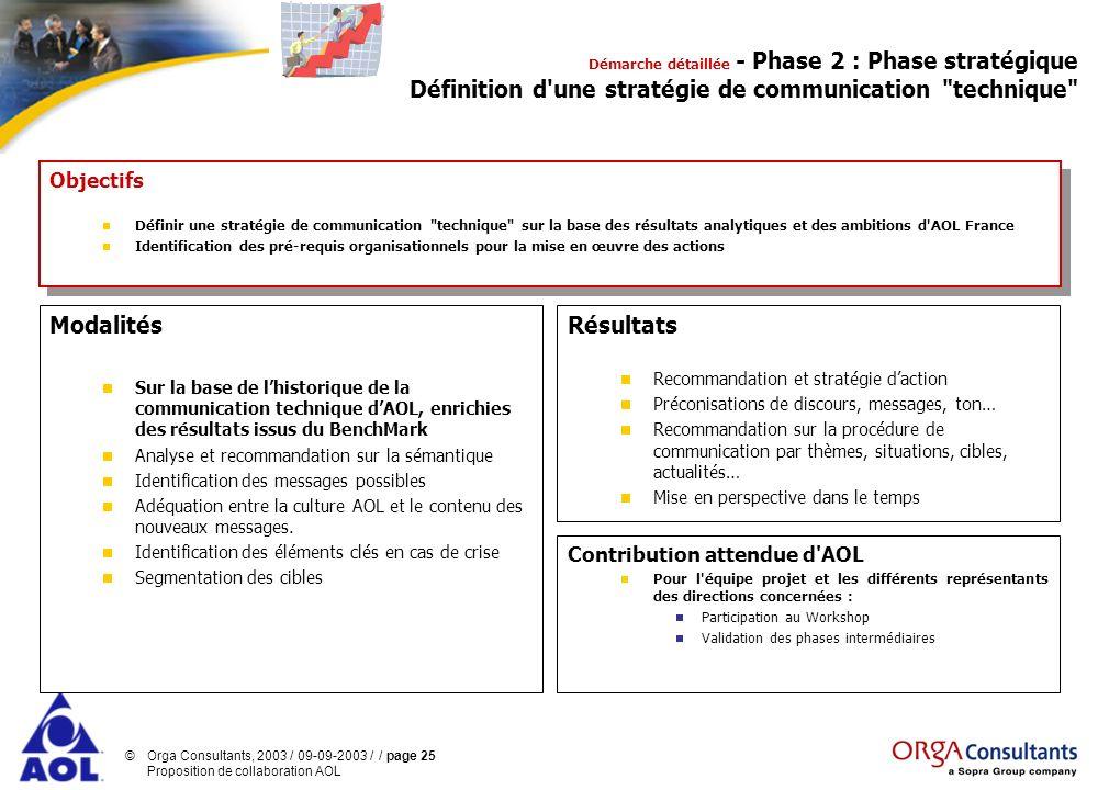 ©Orga Consultants, 2003 / 09-09-2003 / / page 25 Proposition de collaboration AOL Modalités Sur la base de lhistorique de la communication technique d