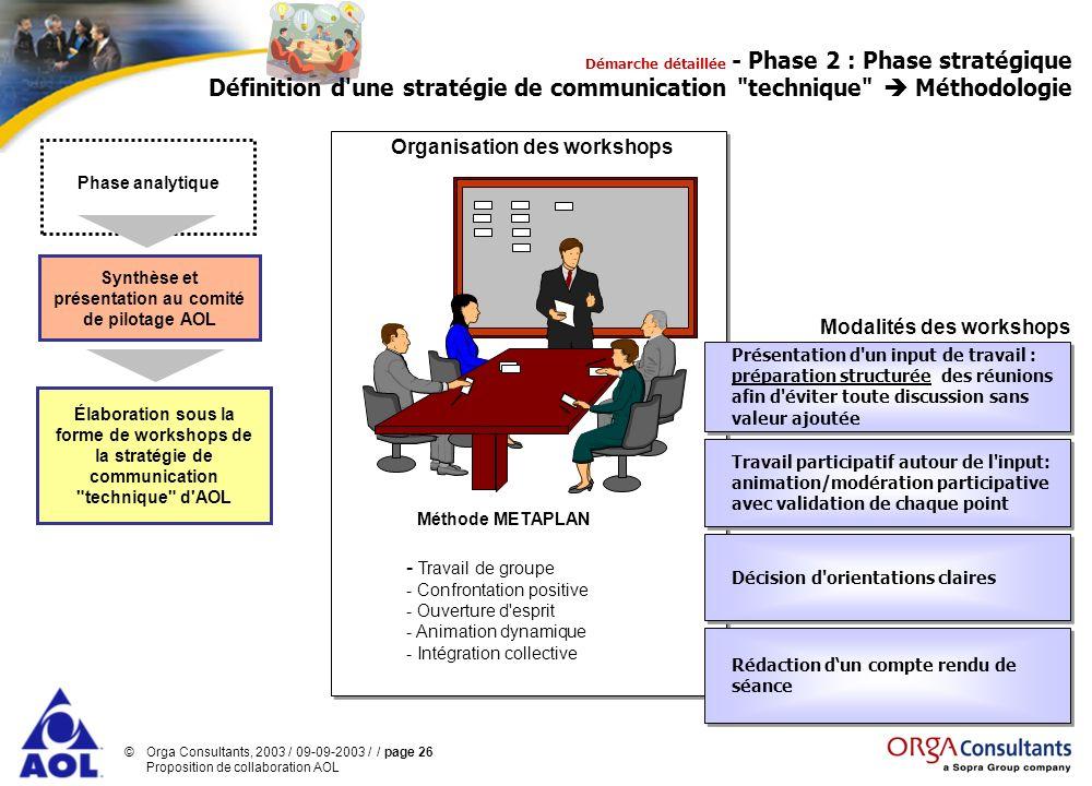 ©Orga Consultants, 2003 / 09-09-2003 / / page 26 Proposition de collaboration AOL Modalités des workshops - Travail de groupe - Confrontation positive
