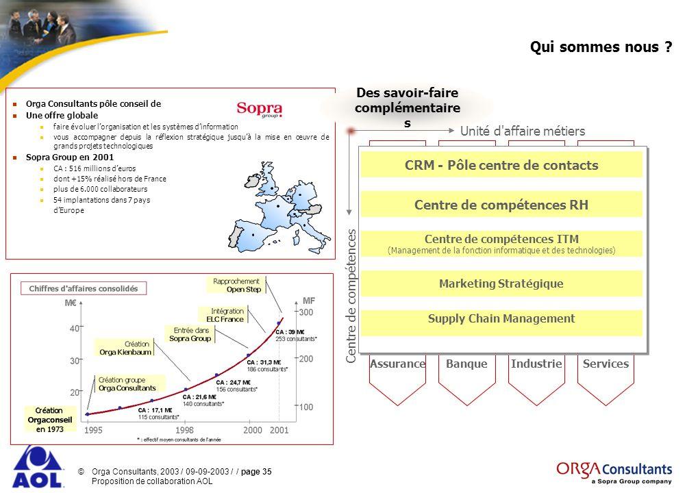©Orga Consultants, 2003 / 09-09-2003 / / page 35 Proposition de collaboration AOL Qui sommes nous ? Orga Consultants pôle conseil de Une offre globale