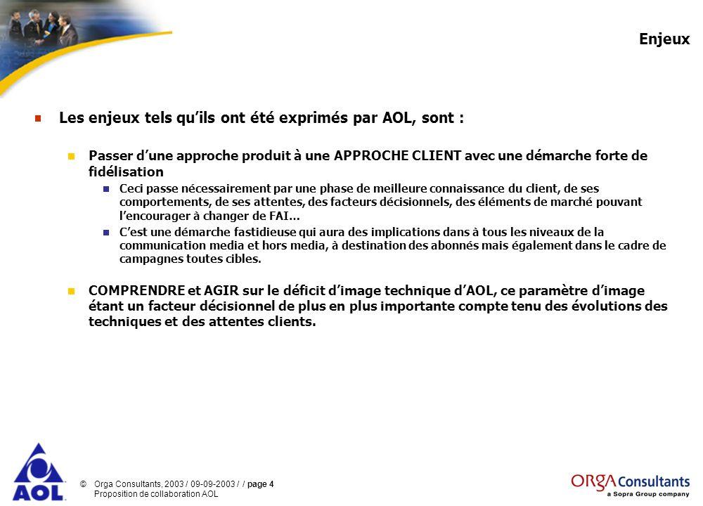 ©Orga Consultants, 2003 / 09-09-2003 / / page 4 Proposition de collaboration AOL Enjeux Les enjeux tels quils ont été exprimés par AOL, sont : Passer