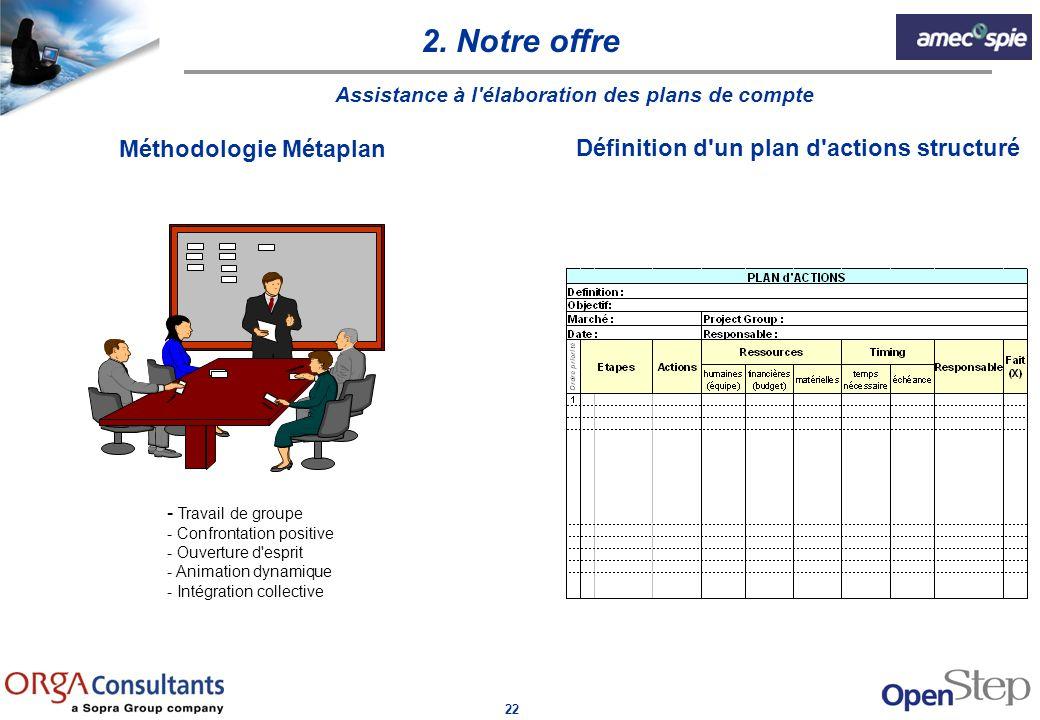 22 Définition d'un plan d'actions structuré Méthodologie Métaplan Assistance à l'élaboration des plans de compte - Travail de groupe - Confrontation p