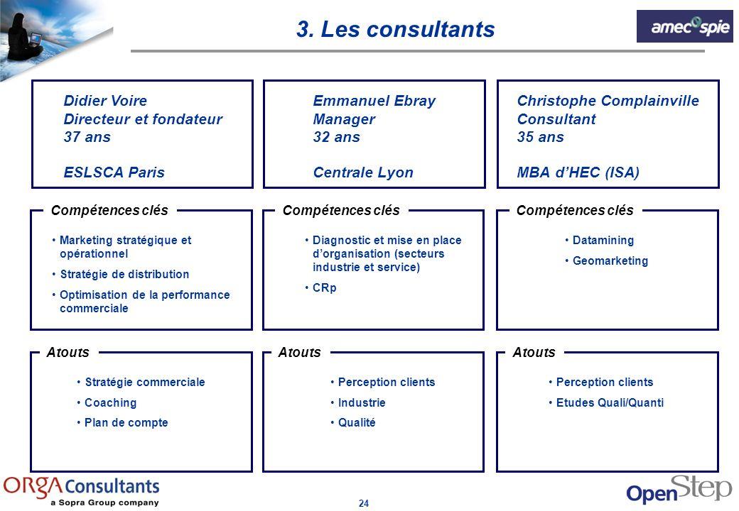 24 Didier Voire Directeur et fondateur 37 ans ESLSCA Paris Marketing stratégique et opérationnel Stratégie de distribution Optimisation de la performa