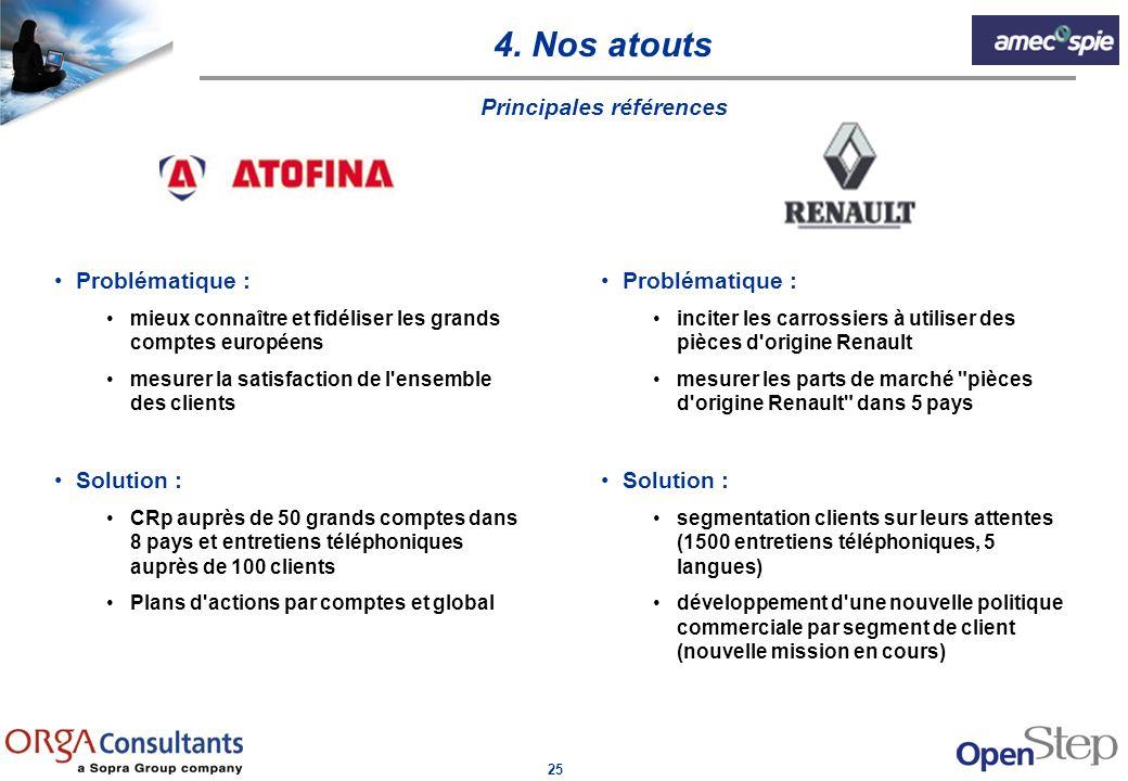 25 Principales références Problématique : mieux connaître et fidéliser les grands comptes européens mesurer la satisfaction de l'ensemble des clients