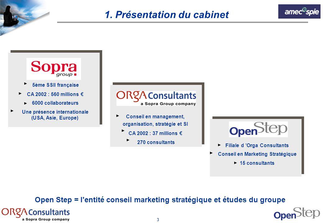 3 1. Présentation du cabinet Filiale d Orga Consultants Conseil en Marketing Stratégique 15 consultants 5ème SSII française CA 2002 : 560 millions 600