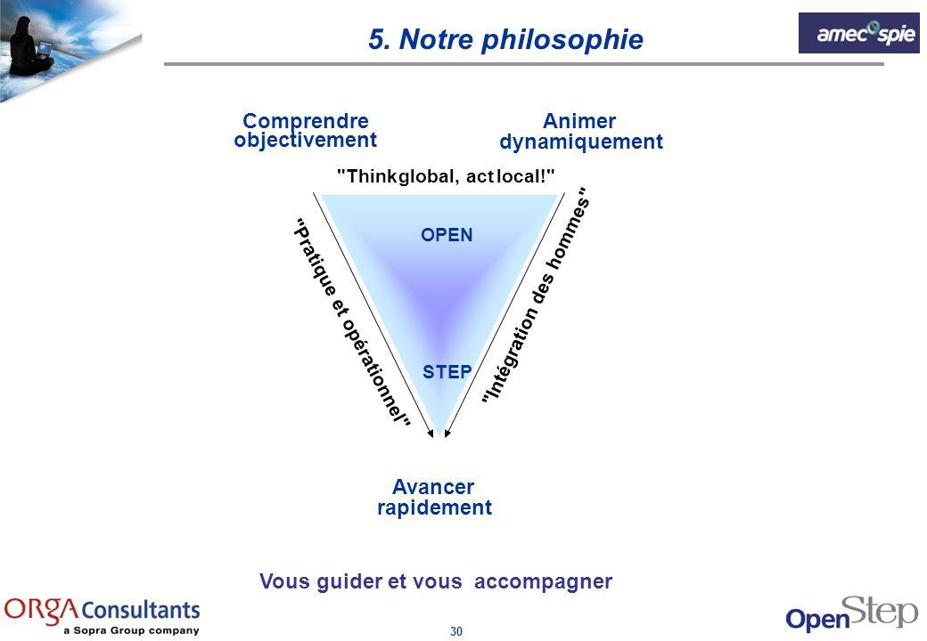 30 5. Notre philosophie Comprendre objectivement Animer dynamiquement Avancer rapidement OPEN STEP