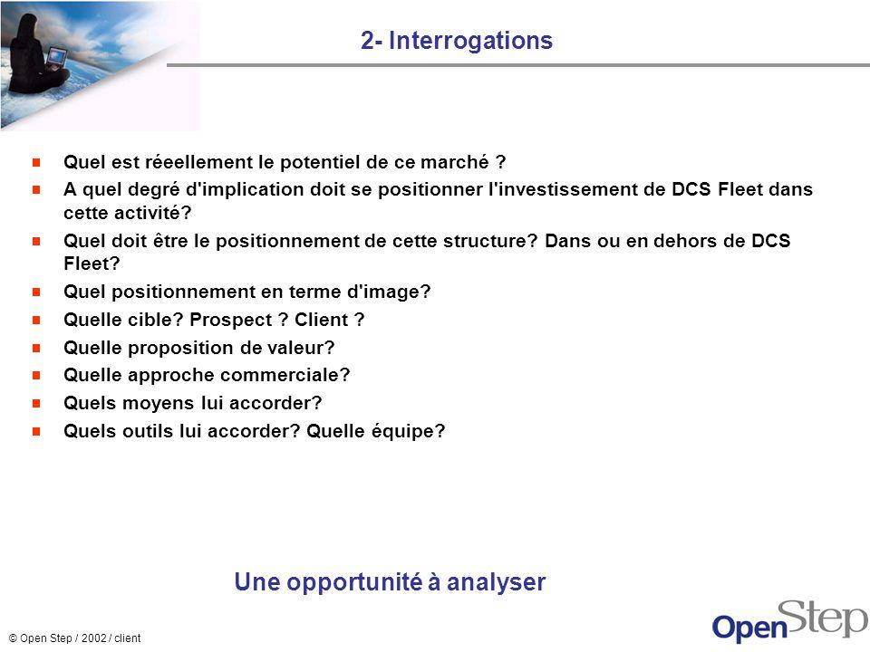 © Open Step / 2002 / client 2- Interrogations Quel est réeellement le potentiel de ce marché ? A quel degré d'implication doit se positionner l'invest