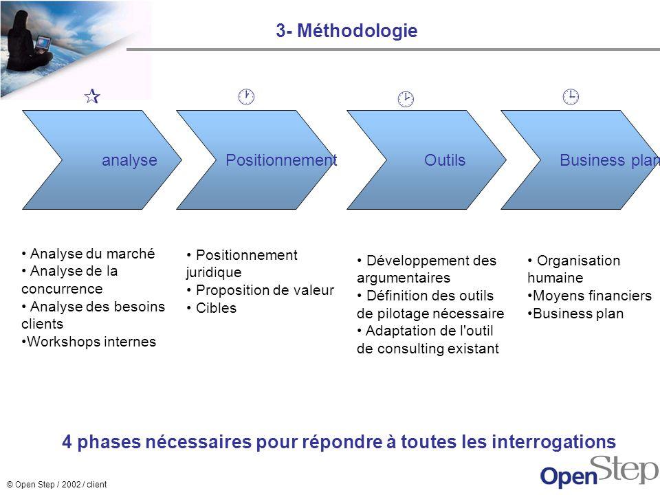 © Open Step / 2002 / client 3- Méthodologie analyse Positionnement Outils Business plan 4 phases nécessaires pour répondre à toutes les interrogations