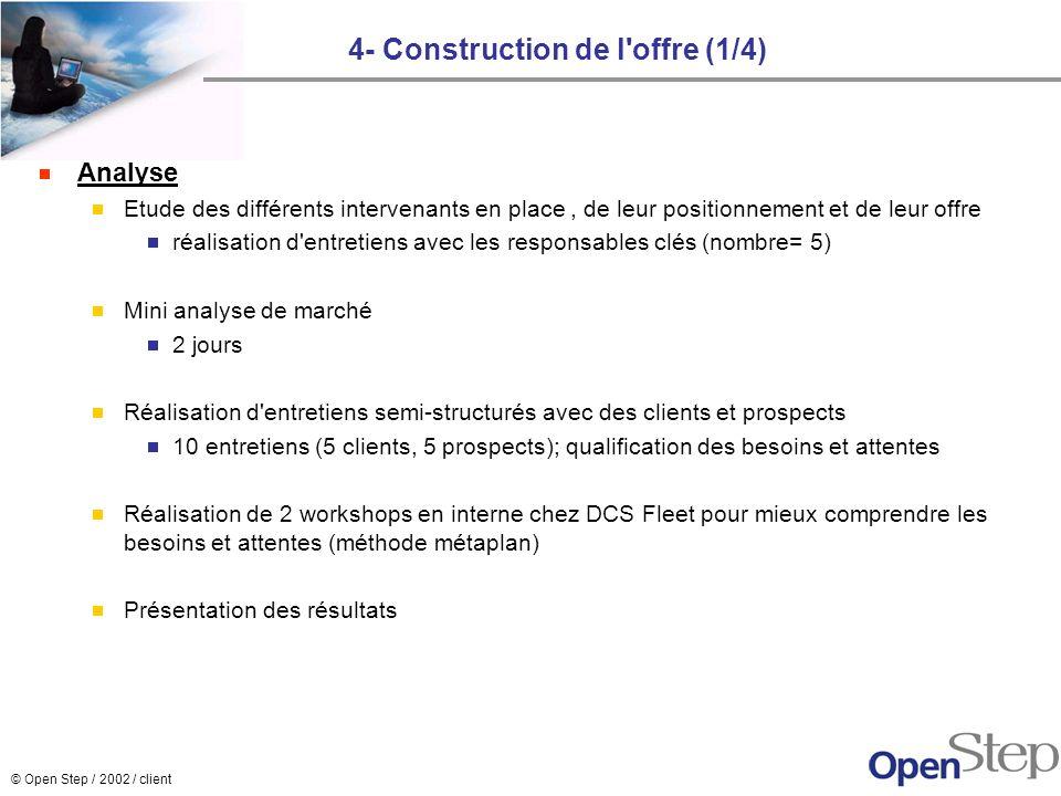 © Open Step / 2002 / client 4- Construction de l'offre (1/4) Analyse Etude des différents intervenants en place, de leur positionnement et de leur off