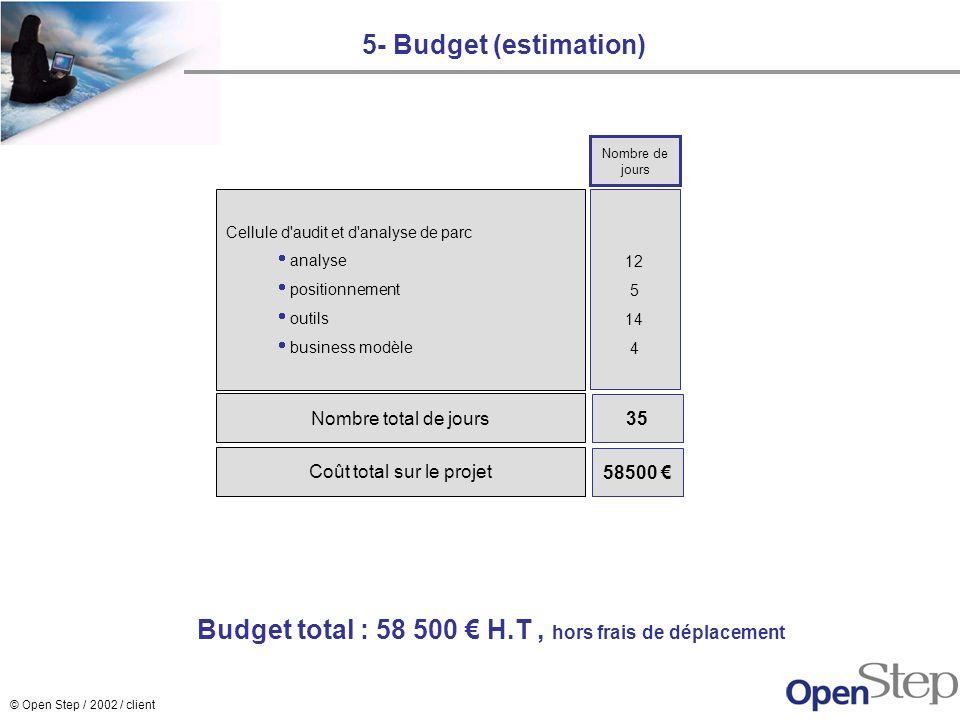 © Open Step / 2002 / client 5- Budget (estimation) Cellule d'audit et d'analyse de parc analyse positionnement outils business modèle Coût total sur l