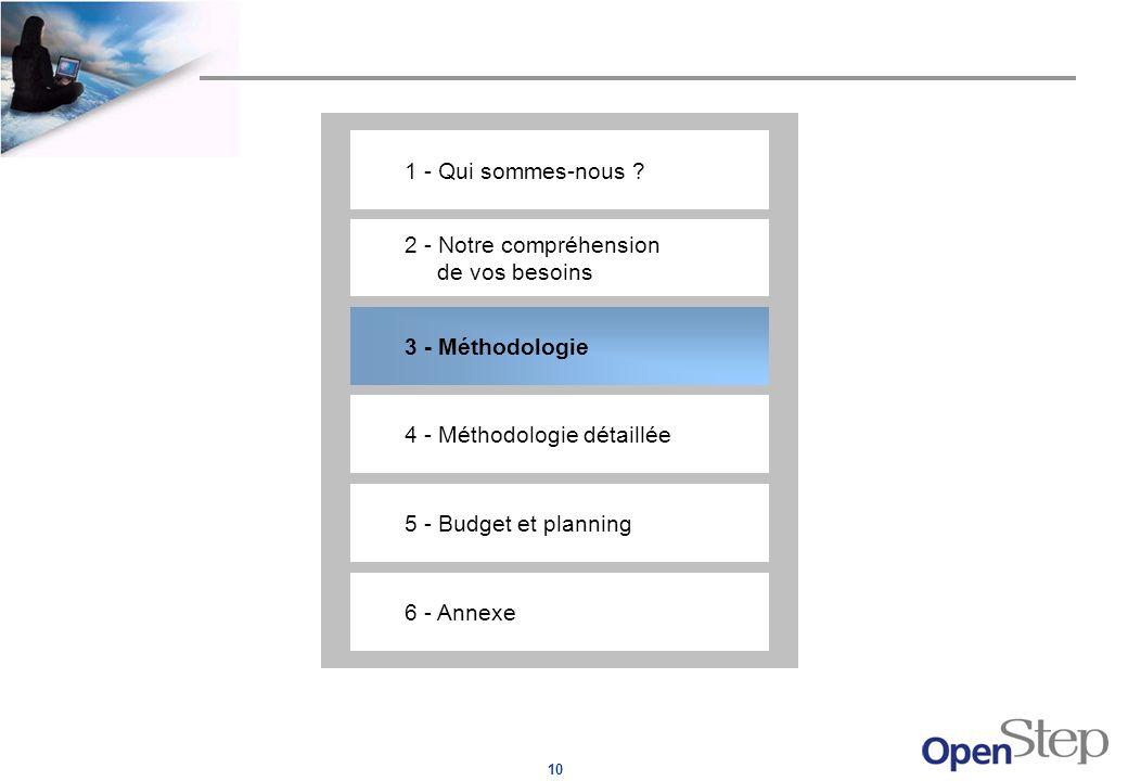 10 3 - Méthodologie 2 - Notre compréhension de vos besoins 1 - Qui sommes-nous ? 4 - Méthodologie détaillée 5 - Budget et planning 6 - Annexe