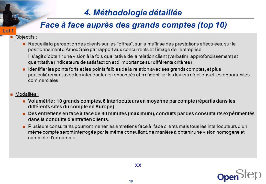 18 4. Méthodologie détaillée xx Face à face auprès des grands comptes (top 10) Objectifs : Recueillir la perception des clients sur les