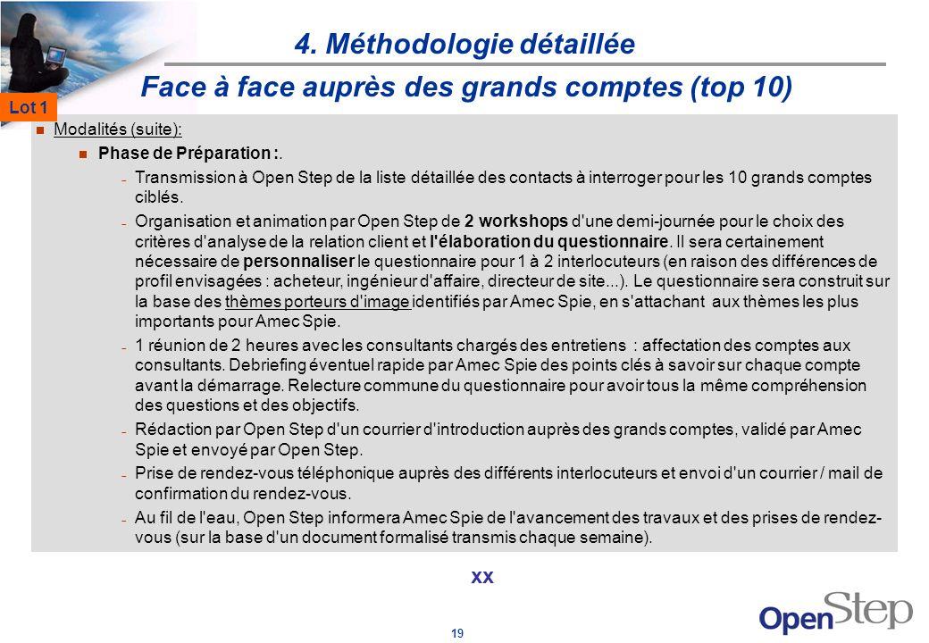19 4. Méthodologie détaillée xx Face à face auprès des grands comptes (top 10) Modalités (suite): Phase de Préparation :. Transmission à Open Step de