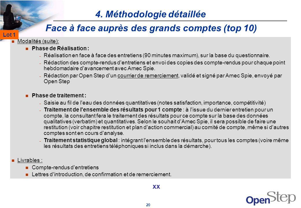 20 4. Méthodologie détaillée xx Face à face auprès des grands comptes (top 10) Modalités (suite): Phase de Réalisation : Réalisation en face à face de