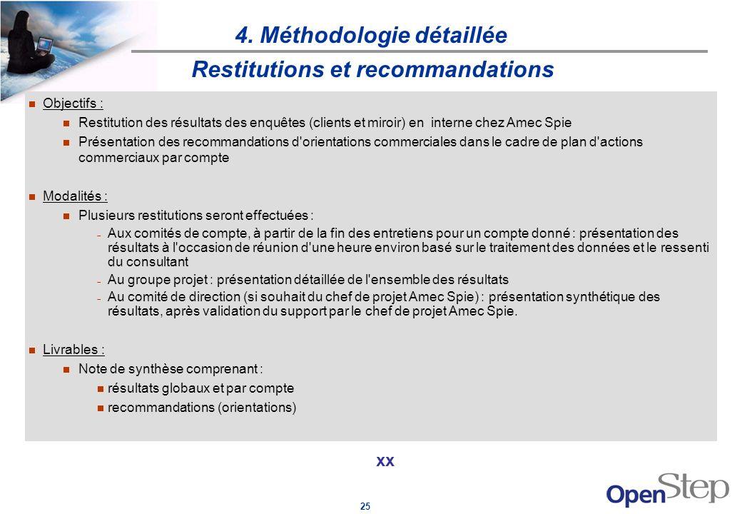 25 4. Méthodologie détaillée xx Restitutions et recommandations illustration Objectifs : Restitution des résultats des enquêtes (clients et miroir) en