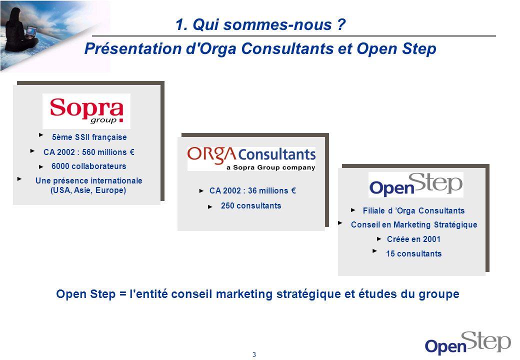 3 Présentation d'Orga Consultants et Open Step Filiale d Orga Consultants Conseil en Marketing Stratégique Créée en 2001 15 consultants 5ème SSII fran