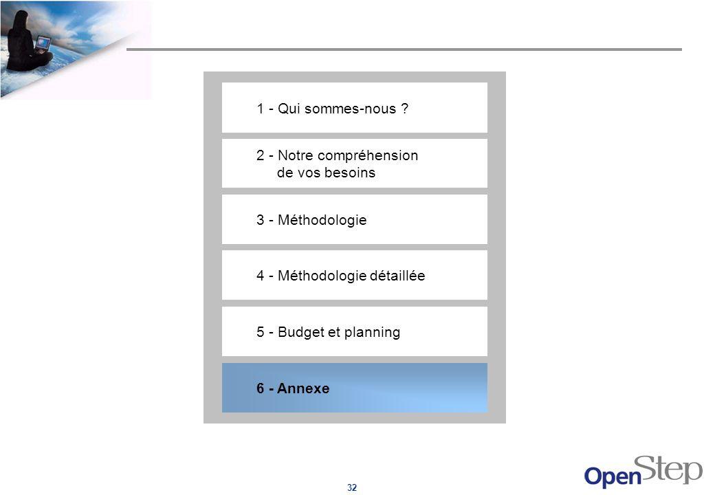 32 3 - Méthodologie 2 - Notre compréhension de vos besoins 1 - Qui sommes-nous ? 4 - Méthodologie détaillée 5 - Budget et planning 6 - Annexe
