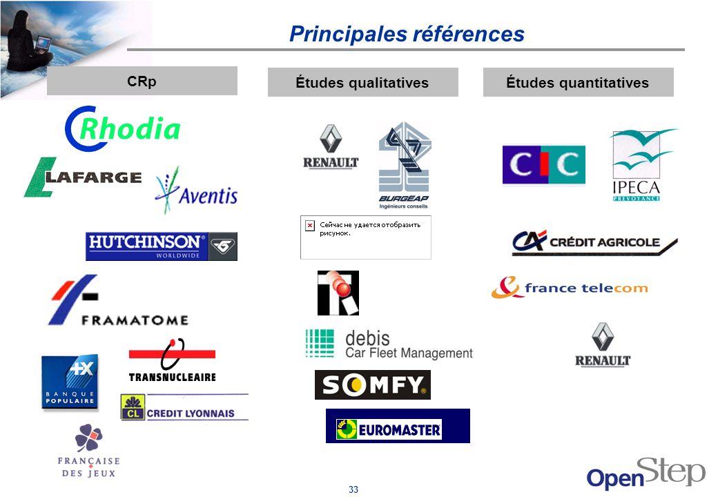 33 Principales références CRp Études qualitativesÉtudes quantitatives