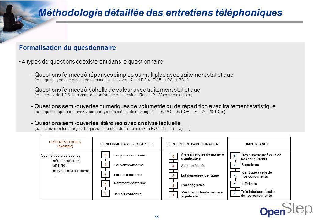36 Formalisation du questionnaire 4 types de questions coexisteront dans le questionnaire -Questions fermées à réponses simples ou multiples avec trai