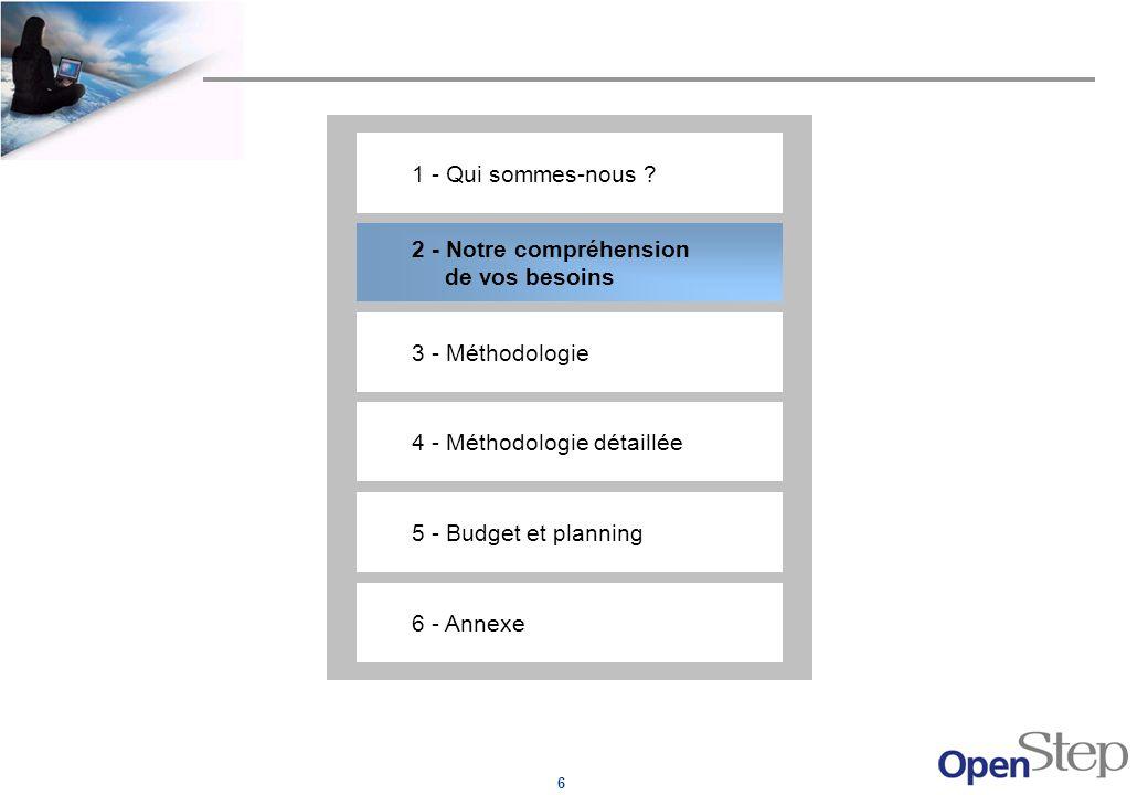 6 3 - Méthodologie 2 - Notre compréhension de vos besoins 1 - Qui sommes-nous ? 4 - Méthodologie détaillée 5 - Budget et planning 6 - Annexe