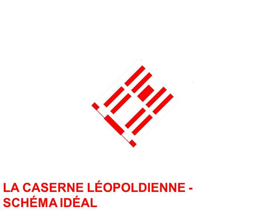 LA CASERNE LÉOPOLDIENNE - SCHÉMA IDÉAL