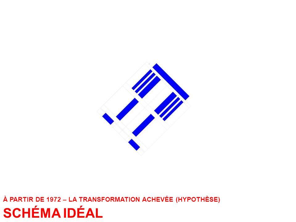 À PARTIR DE 1972 – LA TRANSFORMATION ACHEVÉE (HYPOTHÈSE) SCHÉMA IDÉAL