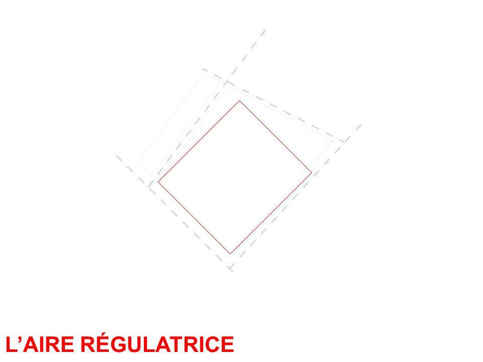LAIRE RÉGULATRICE