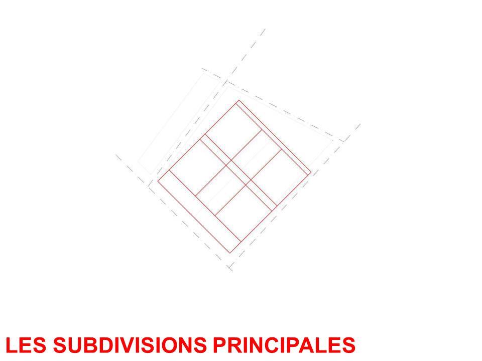 LES SUBDIVISIONS PRINCIPALES