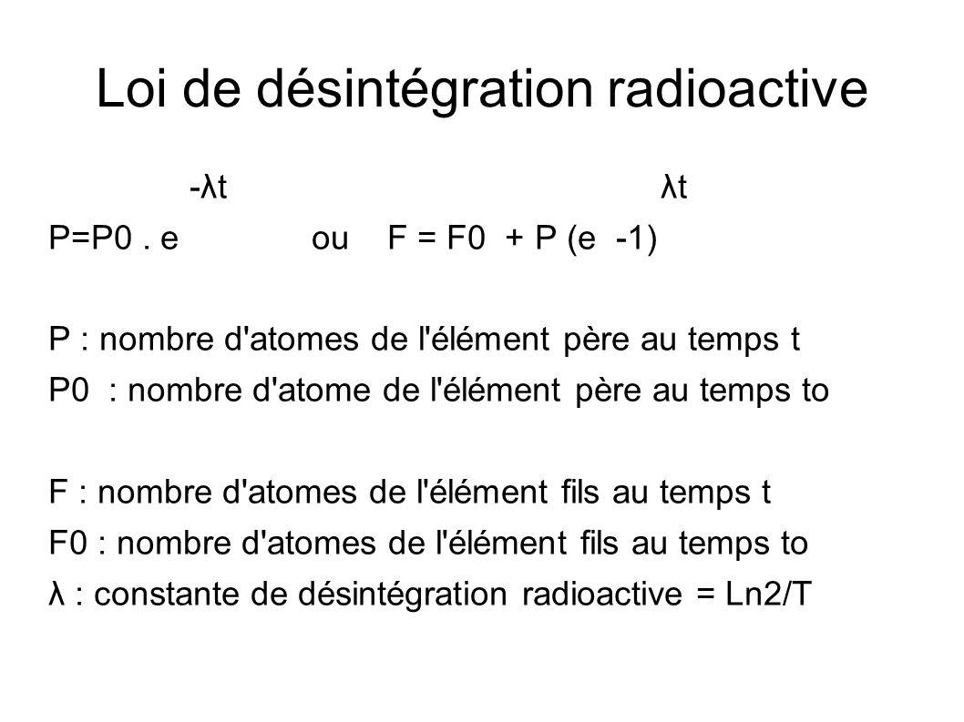 Loi de désintégration radioactive -λt λt P=P0. e ou F = F0 + P (e -1) P : nombre d'atomes de l'élément père au temps t P0 : nombre d'atome de l'élémen