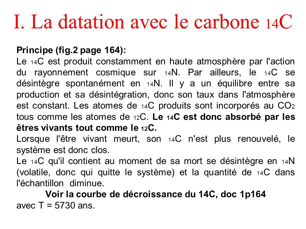I. La datation avec le carbone 14 C Principe (fig.2 page 164): Le 14 C est produit constamment en haute atmosphère par l'action du rayonnement cosmiqu
