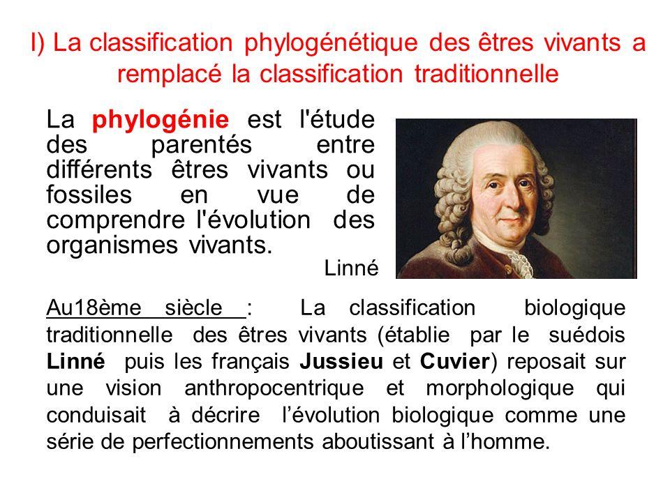 I) La classification phylogénétique des êtres vivants a remplacé la classification traditionnelle Au18ème siècle : La classification biologique tradit