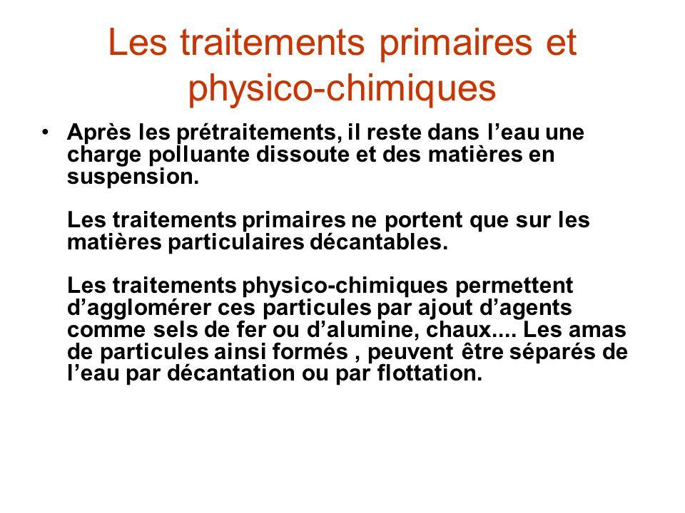 Les traitements primaires et physico-chimiques Après les prétraitements, il reste dans leau une charge polluante dissoute et des matières en suspension.