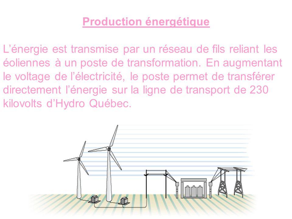 Production énergétique Lénergie est transmise par un réseau de fils reliant les éoliennes à un poste de transformation.