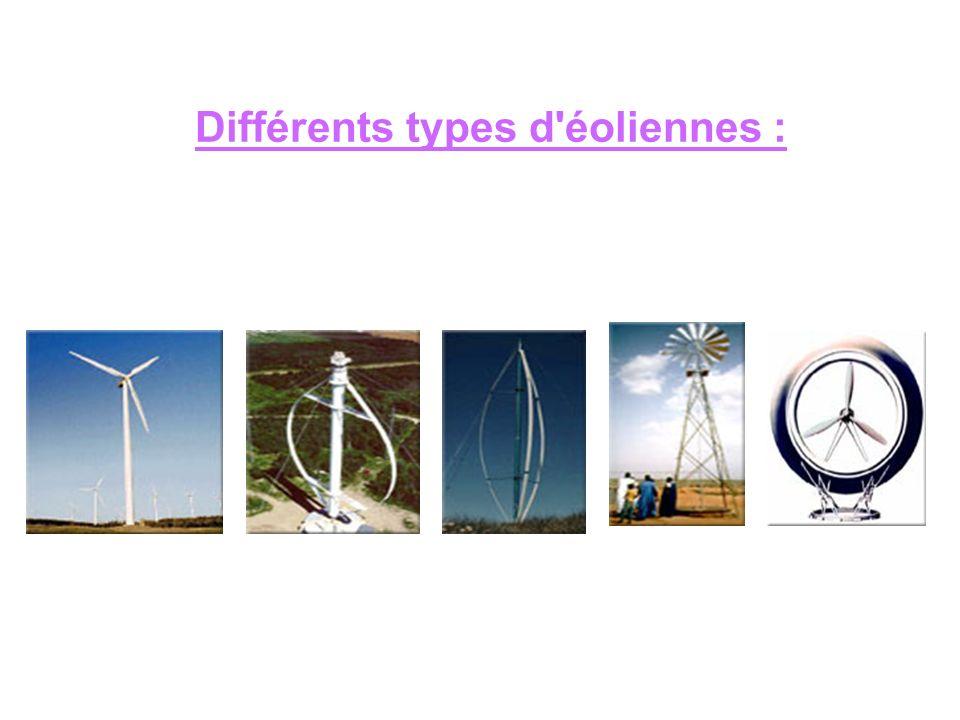 Différents types d éoliennes :