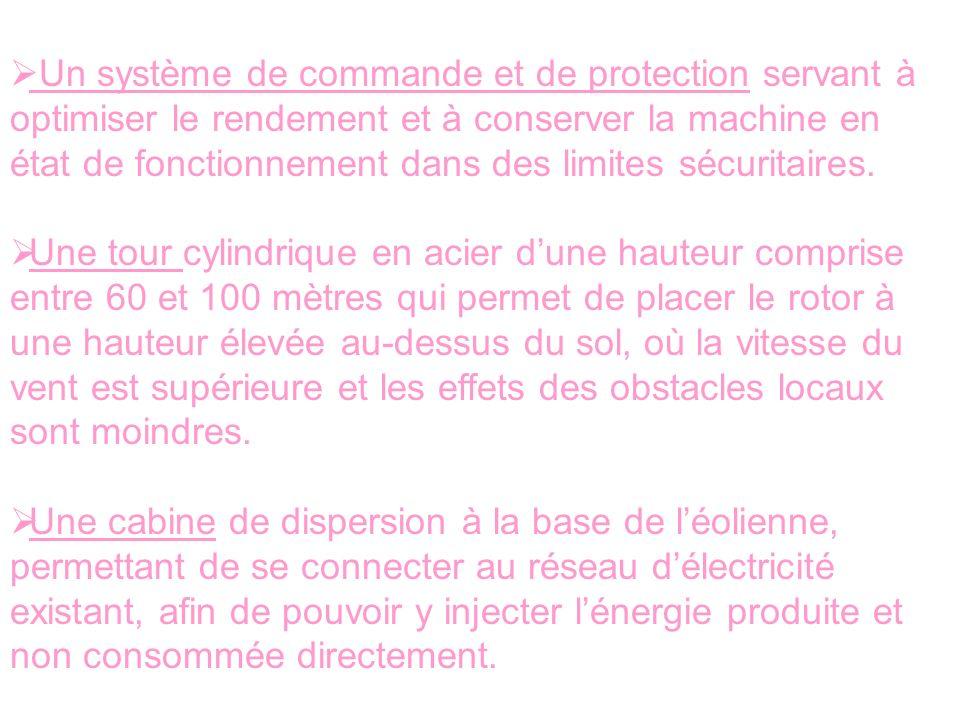 Un système de commande et de protection servant à optimiser le rendement et à conserver la machine en état de fonctionnement dans des limites sécuritaires.
