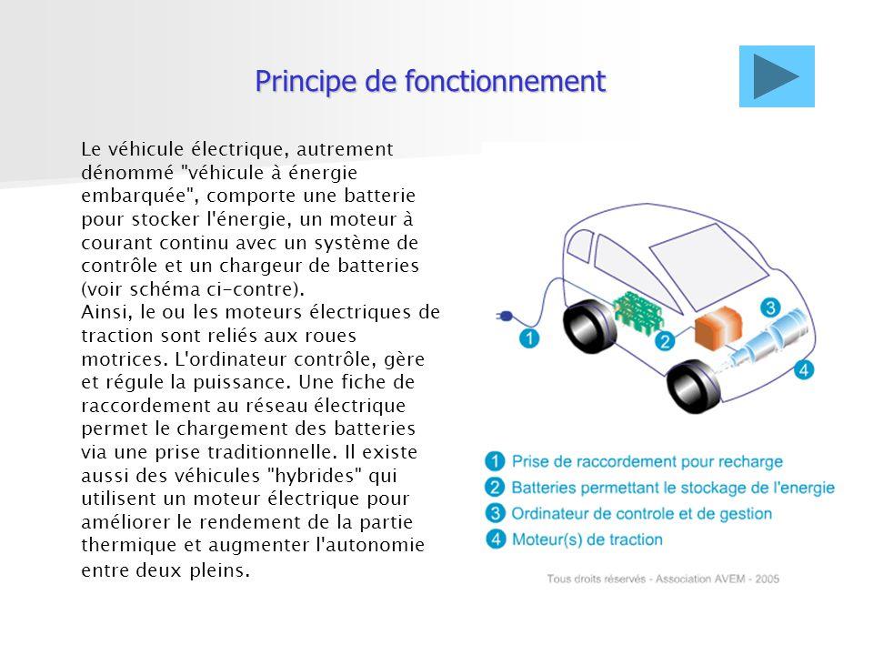 Principe de fonctionnement Le véhicule électrique, autrement dénommé
