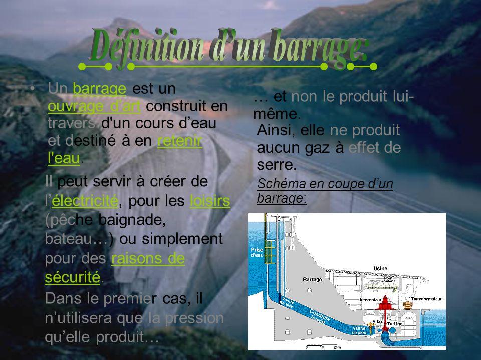 Un barrage est un ouvrage dart construit en travers d un cours deau et destiné à en retenir l eau.