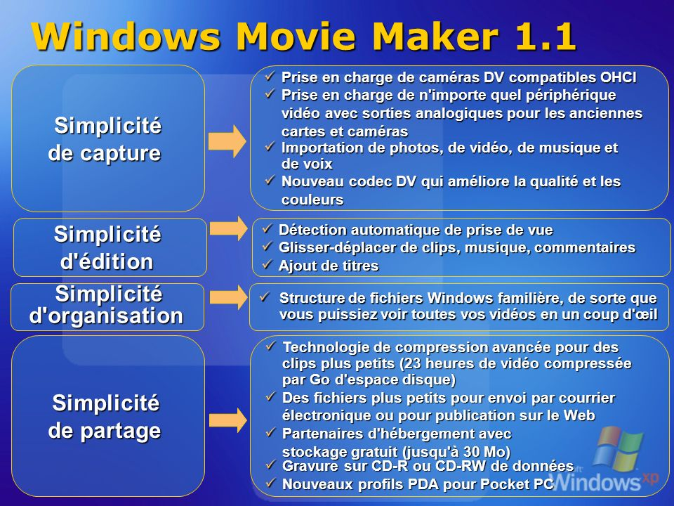 Windows Movie Maker 1.1 Simplicité de capture Prise en charge de caméras DV compatibles OHCI Prise en charge de caméras DV compatibles OHCI Prise en c
