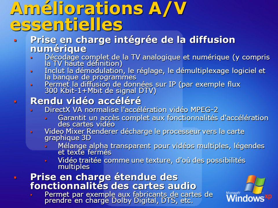 Améliorations A/V essentielles Prise en charge intégrée de la diffusion numérique Prise en charge intégrée de la diffusion numérique Décodage complet de la TV analogique et numérique (y compris la TV haute définition) Décodage complet de la TV analogique et numérique (y compris la TV haute définition) Inclut la démodulation, le réglage, le démultiplexage logiciel et la banque de programmes Inclut la démodulation, le réglage, le démultiplexage logiciel et la banque de programmes Permet la diffusion de données sur IP (par exemple flux 300 Kbit-1+Mbit de signal DTV) Permet la diffusion de données sur IP (par exemple flux 300 Kbit-1+Mbit de signal DTV) Rendu vidéo accéléré Rendu vidéo accéléré DirectX VA normalise l accélération vidéo MPEG-2 DirectX VA normalise l accélération vidéo MPEG-2 Garantit un accès complet aux fonctionnalités d accélération des cartes vidéo Garantit un accès complet aux fonctionnalités d accélération des cartes vidéo Video Mixer Renderer décharge le processeur vers la carte graphique 3D Video Mixer Renderer décharge le processeur vers la carte graphique 3D Mélange alpha transparent pour vidéos multiples, légendes et texte fermés Mélange alpha transparent pour vidéos multiples, légendes et texte fermés Vidéo traitée comme une texture, d où des possibilités multiples Vidéo traitée comme une texture, d où des possibilités multiples Prise en charge étendue des fonctionnalités des cartes audio Prise en charge étendue des fonctionnalités des cartes audio Permet par exemple aux fabricants de cartes de prendre en charge Dolby Digital, DTS, etc.
