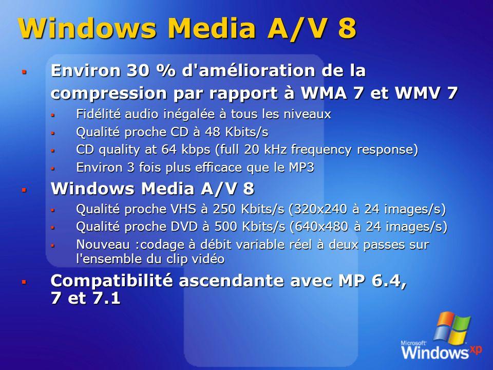 Windows Media A/V 8 Environ 30 % d amélioration de la compression par rapport à WMA 7 et WMV 7 Environ 30 % d amélioration de la compression par rapport à WMA 7 et WMV 7 Fidélité audio inégalée à tous les niveaux Fidélité audio inégalée à tous les niveaux Qualité proche CD à 48 Kbits/s Qualité proche CD à 48 Kbits/s CD quality at 64 kbps (full 20 kHz frequency response) CD quality at 64 kbps (full 20 kHz frequency response) Environ 3 fois plus efficace que le MP3 Environ 3 fois plus efficace que le MP3 Windows Media A/V 8 Windows Media A/V 8 Qualité proche VHS à 250 Kbits/s (320x240 à 24 images/s) Qualité proche VHS à 250 Kbits/s (320x240 à 24 images/s) Qualité proche DVD à 500 Kbits/s (640x480 à 24 images/s) Qualité proche DVD à 500 Kbits/s (640x480 à 24 images/s) Nouveau :codage à débit variable réel à deux passes sur l ensemble du clip vidéo Nouveau :codage à débit variable réel à deux passes sur l ensemble du clip vidéo Compatibilité ascendante avec MP 6.4, 7 et 7.1 Compatibilité ascendante avec MP 6.4, 7 et 7.1