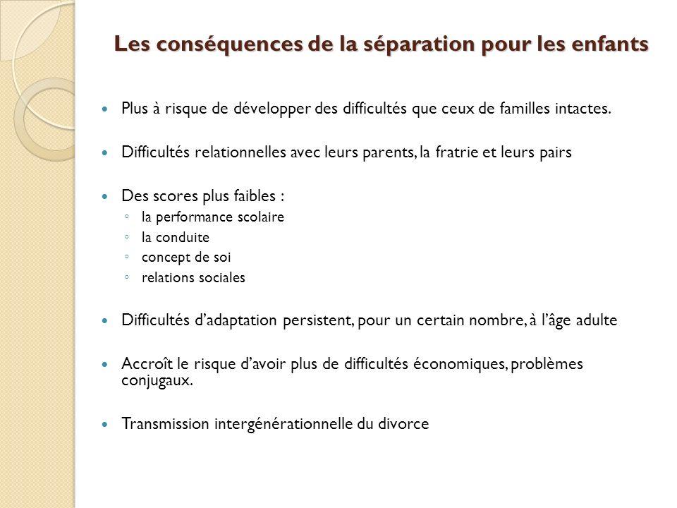 Les conséquences de la séparation pour les enfants Plus à risque de développer des difficultés que ceux de familles intactes. Difficultés relationnell