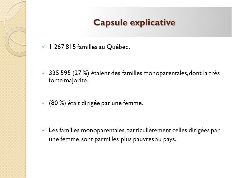1 267 815 familles au Québec. 335 595 (27 %) étaient des familles monoparentales, dont la très forte majorité. (80 %) était dirigée par une femme. Les