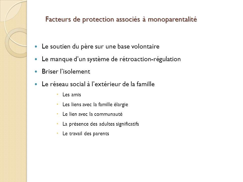 Facteurs de protection associés à monoparentalité Facteurs de protection associés à monoparentalité Le soutien du père sur une base volontaire Le manq